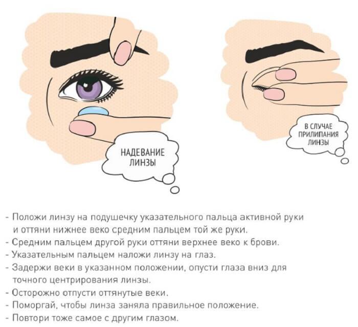 Как снимать линзы