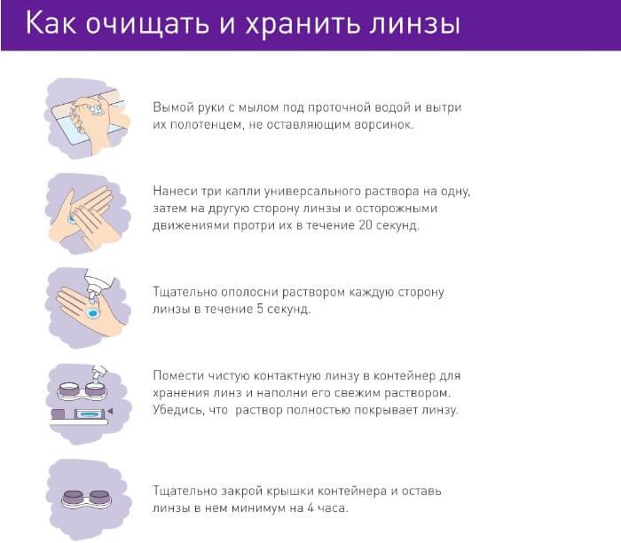 Правила хранения