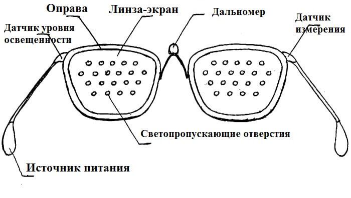 Тренажерные очки