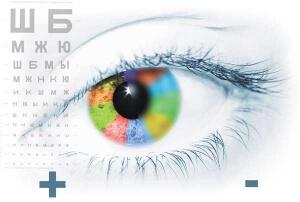 Цветовая палитра глаз