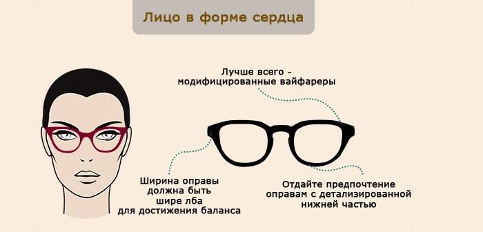 Очки по форме лица