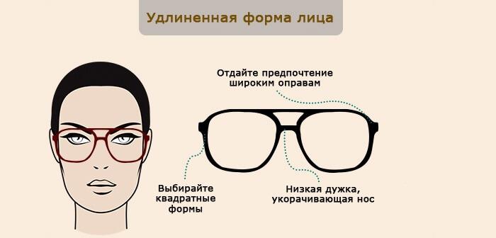 Очки по лицу