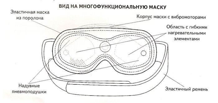 Очки массажеры