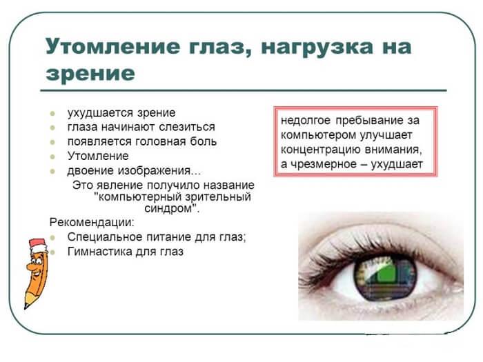 Утомление и нагрузка на глаза