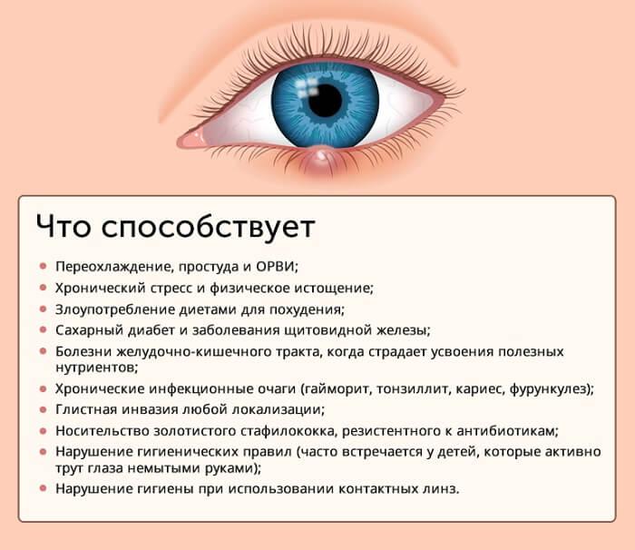 Факторы развития ячменя