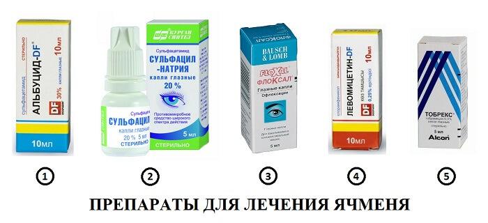 Препараты от ячменя