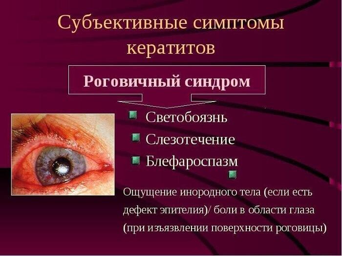 Субъективные симптомы
