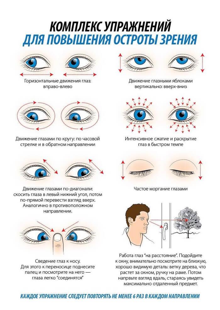 Упражнения для глаз для профилактики близорукости