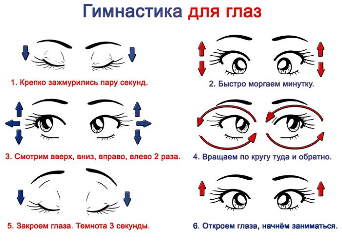 Гимнастика глаз при близорукости