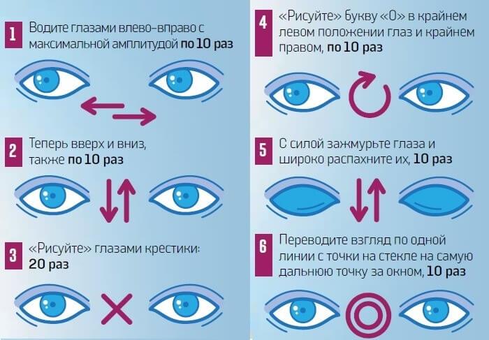 Гимнастика для зрения