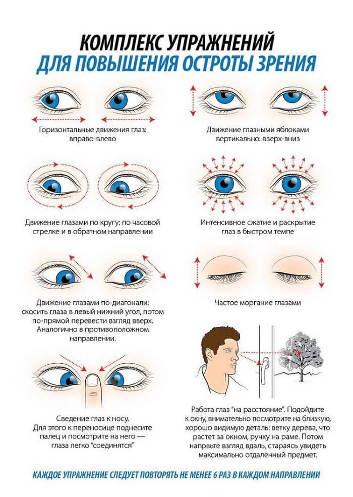 Повышаем остроту зрения