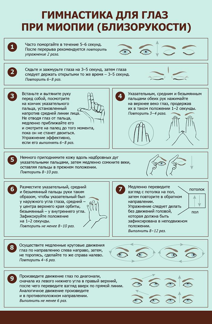 Гимнастика близорукости человека