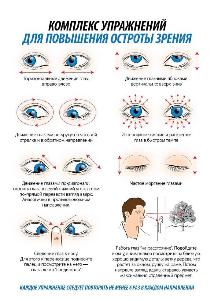 Комплекс занятий для зрения