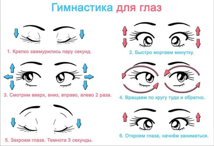 Несколько тренировок для глаз