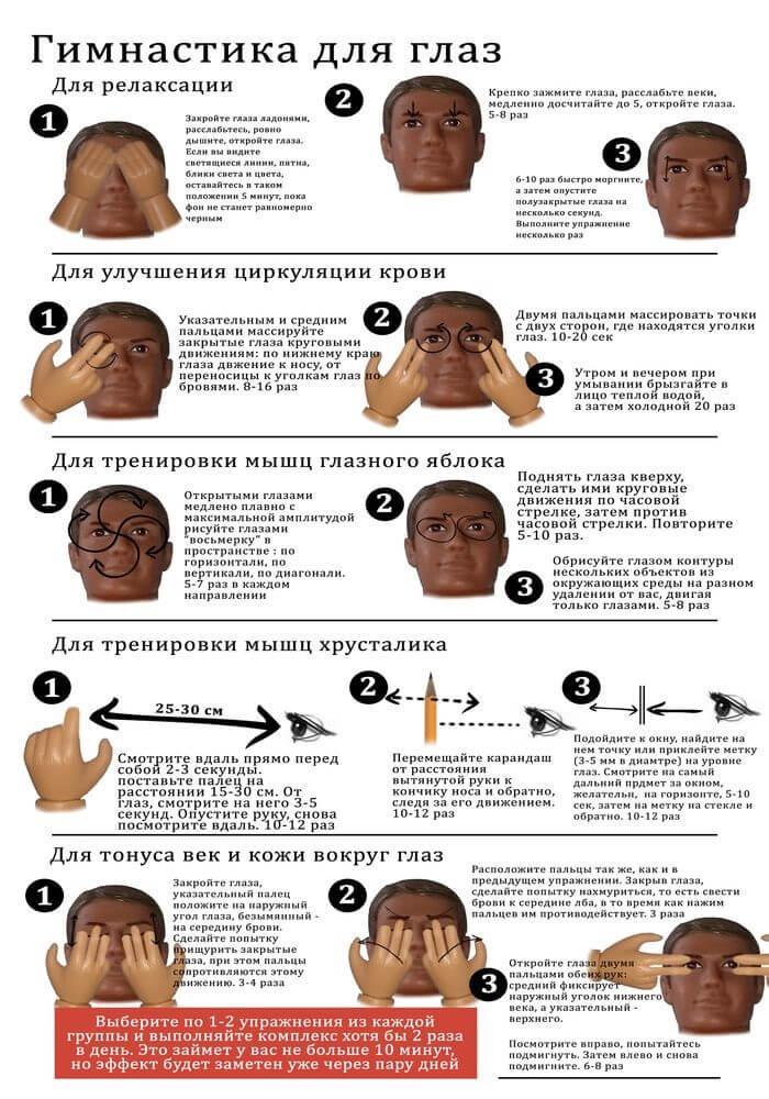Основные упражнения методики