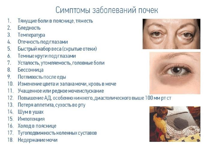 Симптомы заболевания почек