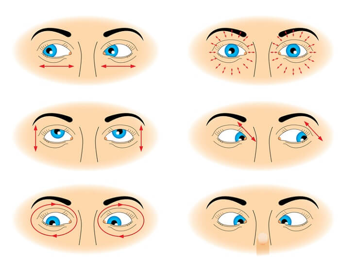Гимнастика для глазок