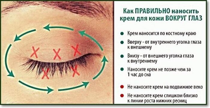 Крем для глаз