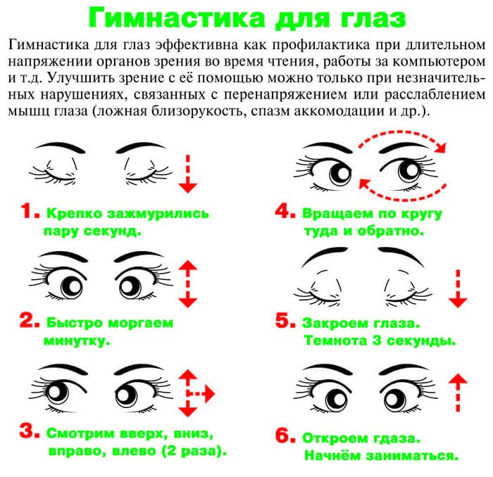 Гимнастика глаз взрослых