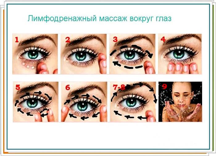 Лимфодринажный массаж кожи