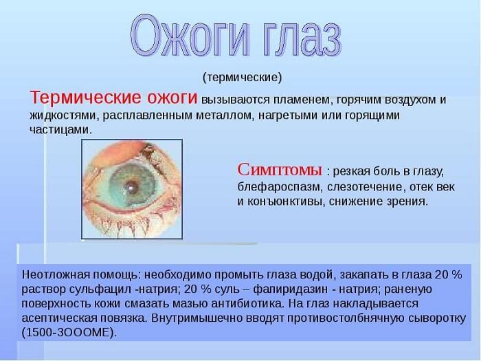 Ожог зрительного органа