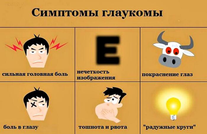 Симптомы глаукомы глаз