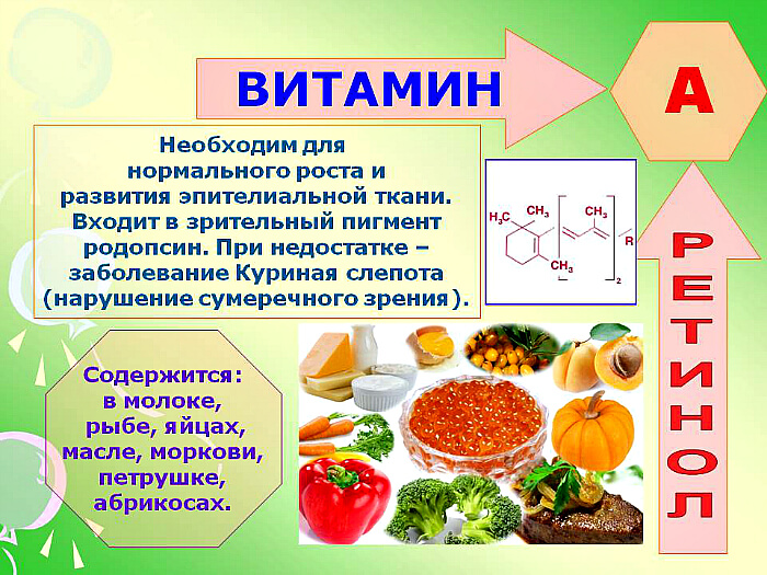 Витамины при куриной слепоте