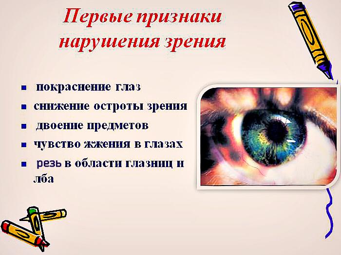 Симптомы нарушения зрения