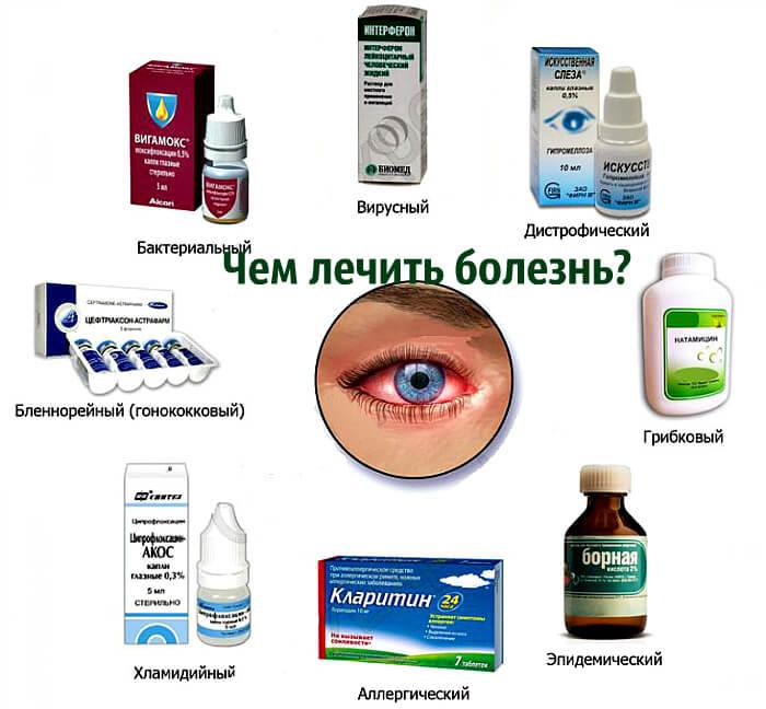 Терапия болезни