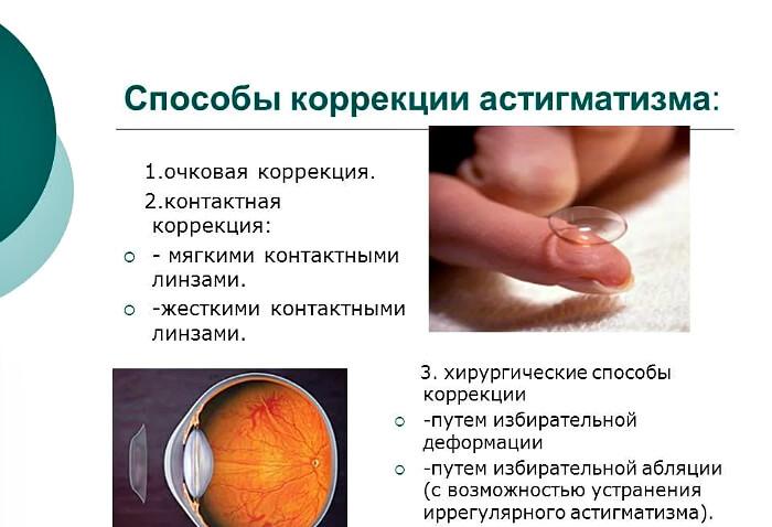 Коррекция заболевания