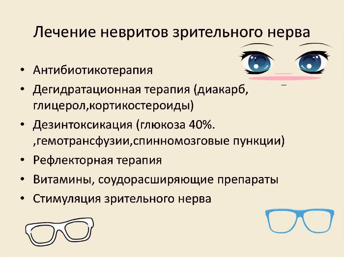 Лечение зрительного неврита